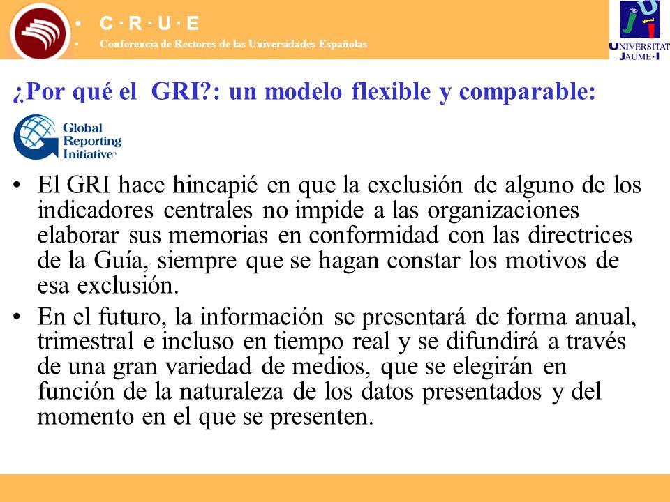 ¿Por qué el GRI : un modelo flexible y comparable: