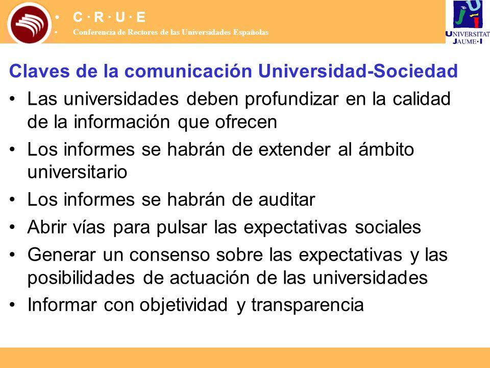 Claves de la comunicación Universidad-Sociedad