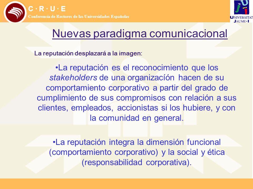 Nuevas paradigma comunicacional