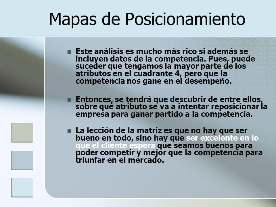 Mapas de Posicionamiento