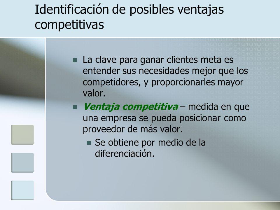 Identificación de posibles ventajas competitivas