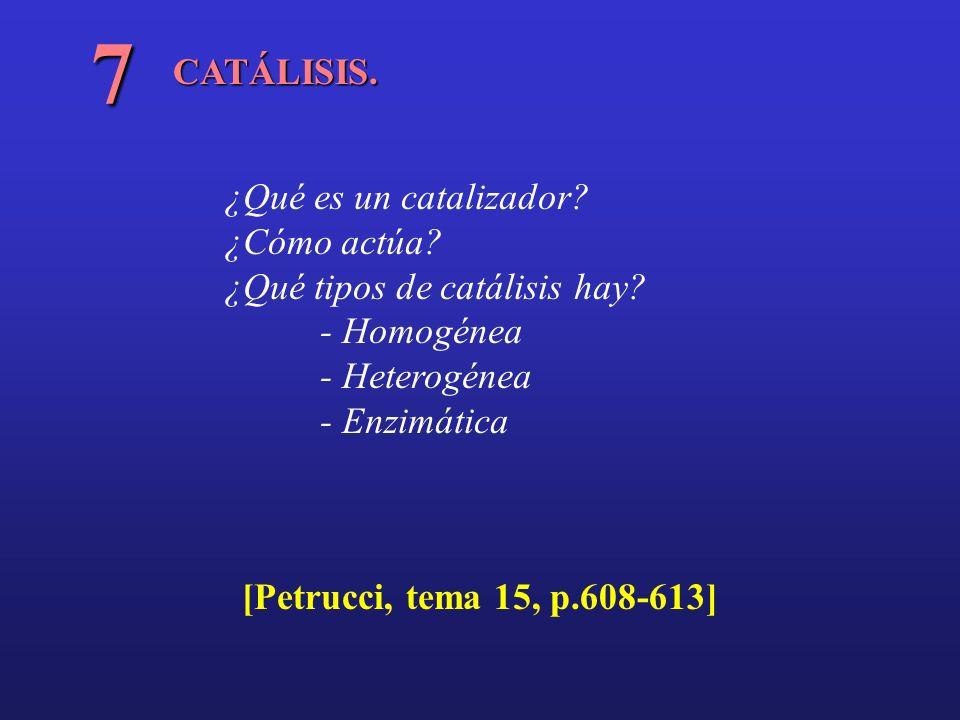 7 CATÁLISIS. ¿Qué es un catalizador ¿Cómo actúa