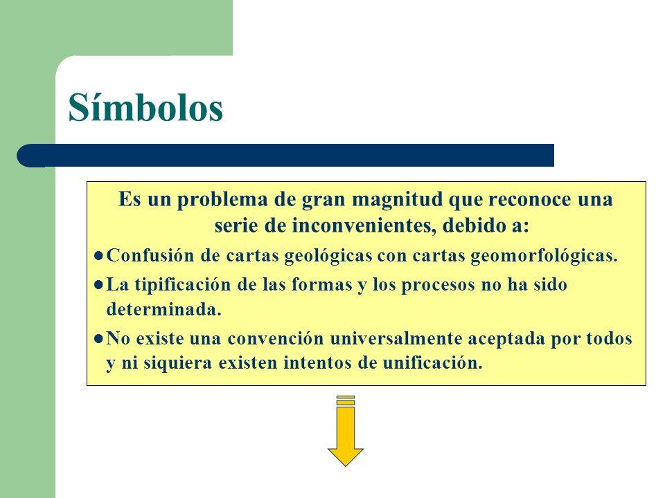 Símbolos Es un problema de gran magnitud que reconoce una serie de inconvenientes, debido a: