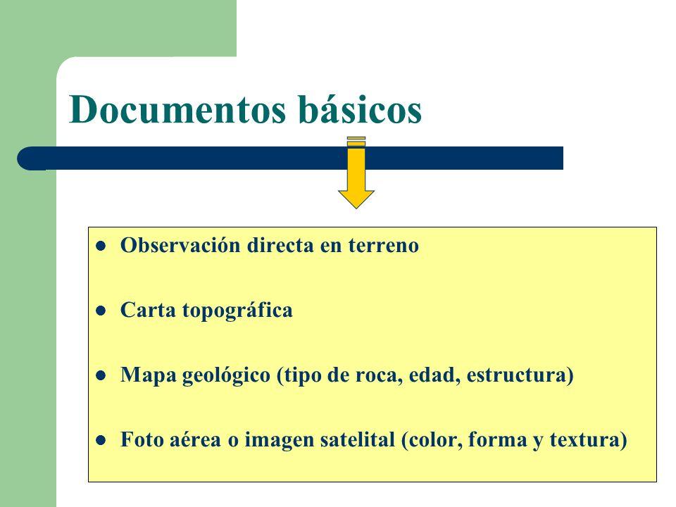 Documentos básicos Observación directa en terreno Carta topográfica