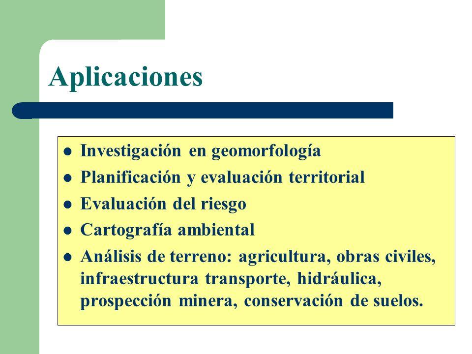 Aplicaciones Investigación en geomorfología