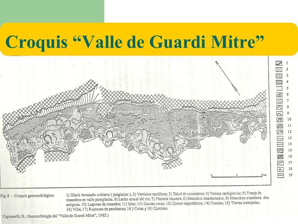Croquis Valle de Guardi Mitre
