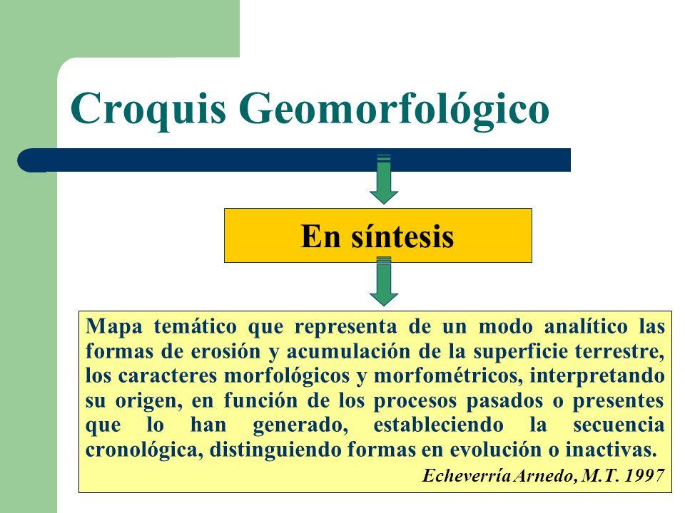 Croquis Geomorfológico