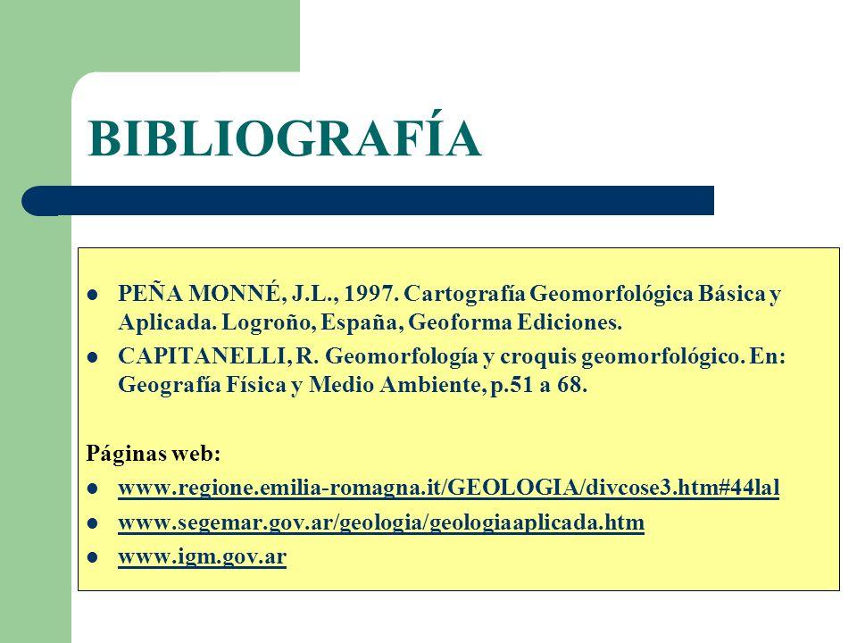 BIBLIOGRAFÍA PEÑA MONNÉ, J.L., 1997. Cartografía Geomorfológica Básica y Aplicada. Logroño, España, Geoforma Ediciones.