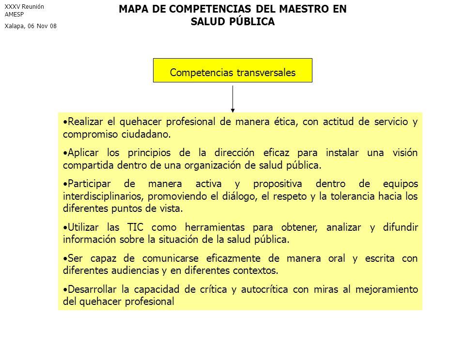 MAPA DE COMPETENCIAS DEL MAESTRO EN SALUD PÚBLICA