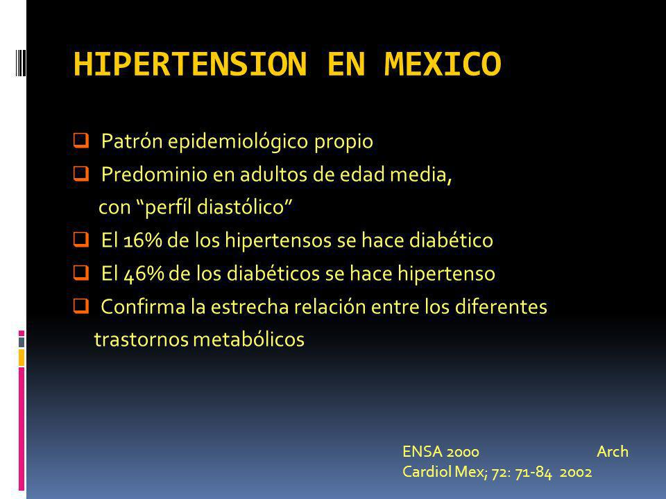 HIPERTENSION EN MEXICO