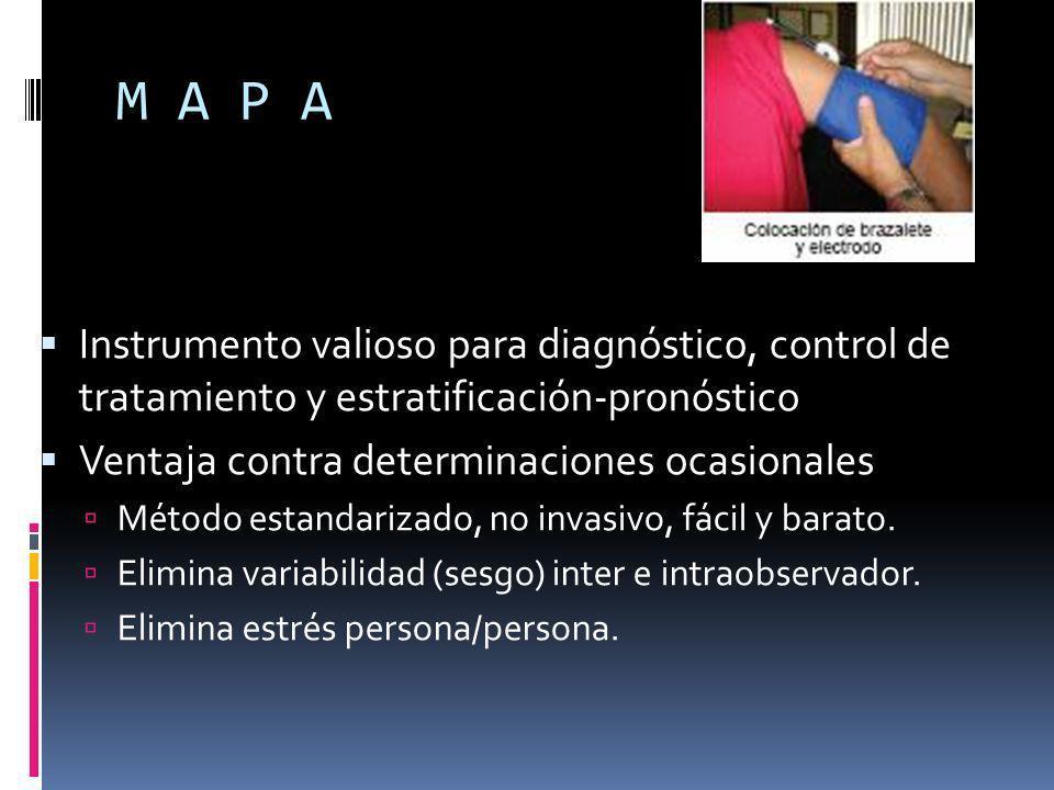 M A P A Instrumento valioso para diagnóstico, control de tratamiento y estratificación-pronóstico.
