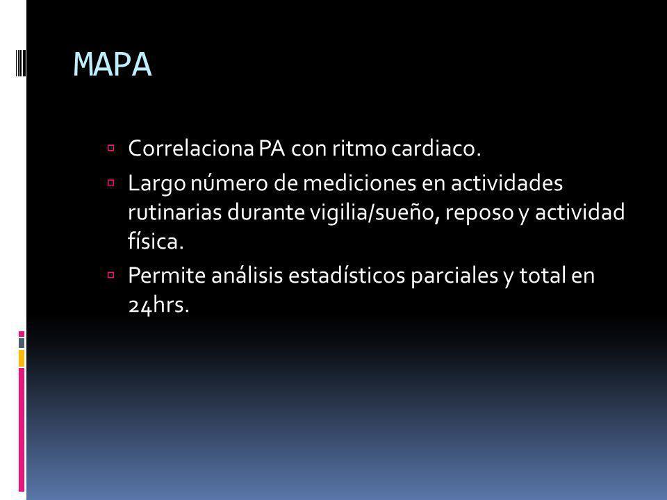 MAPA Correlaciona PA con ritmo cardiaco.