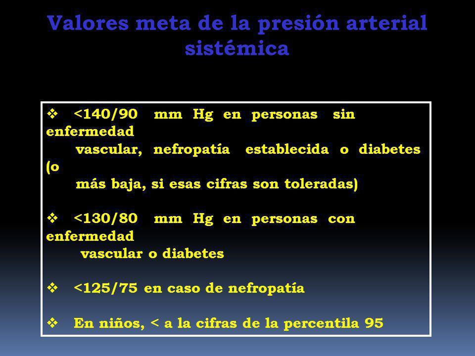 Valores meta de la presión arterial sistémica