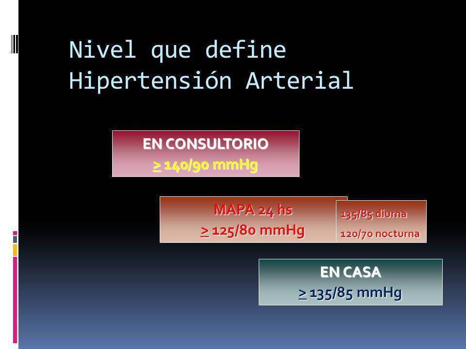 Nivel que define Hipertensión Arterial