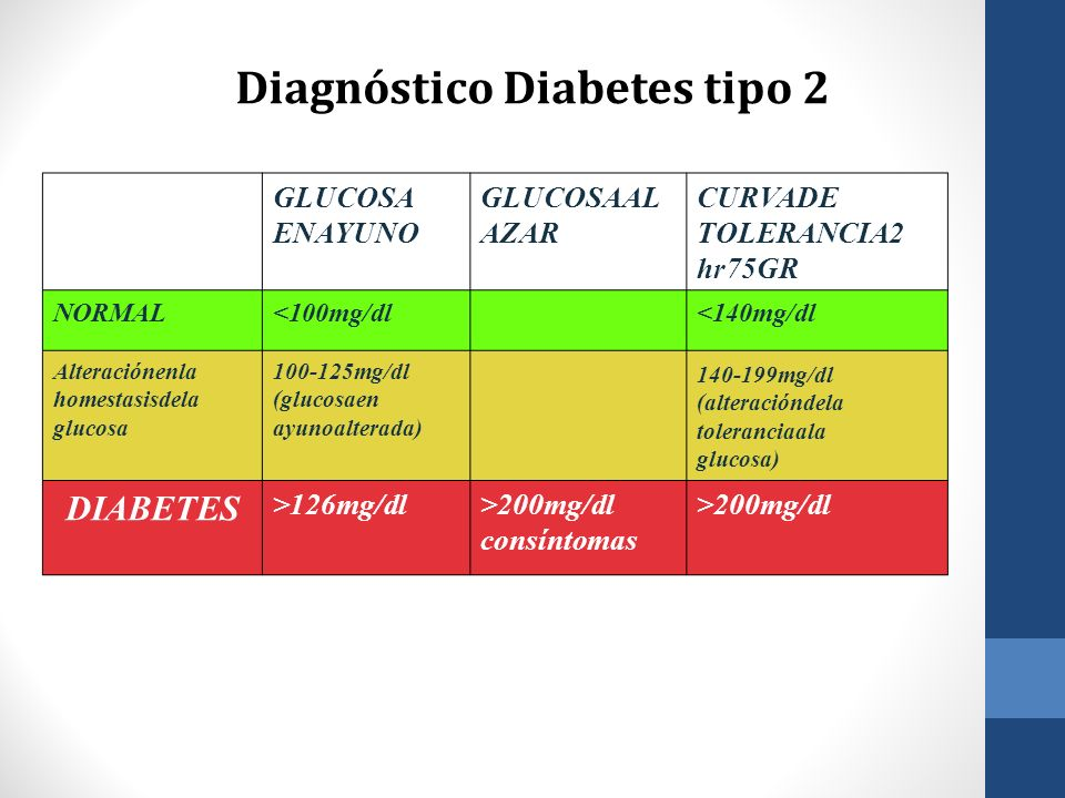 Diabetes Mellitus. Diagnostico y tratamiento. - ppt video