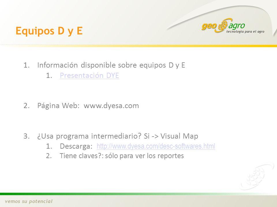 Equipos D y E Información disponible sobre equipos D y E