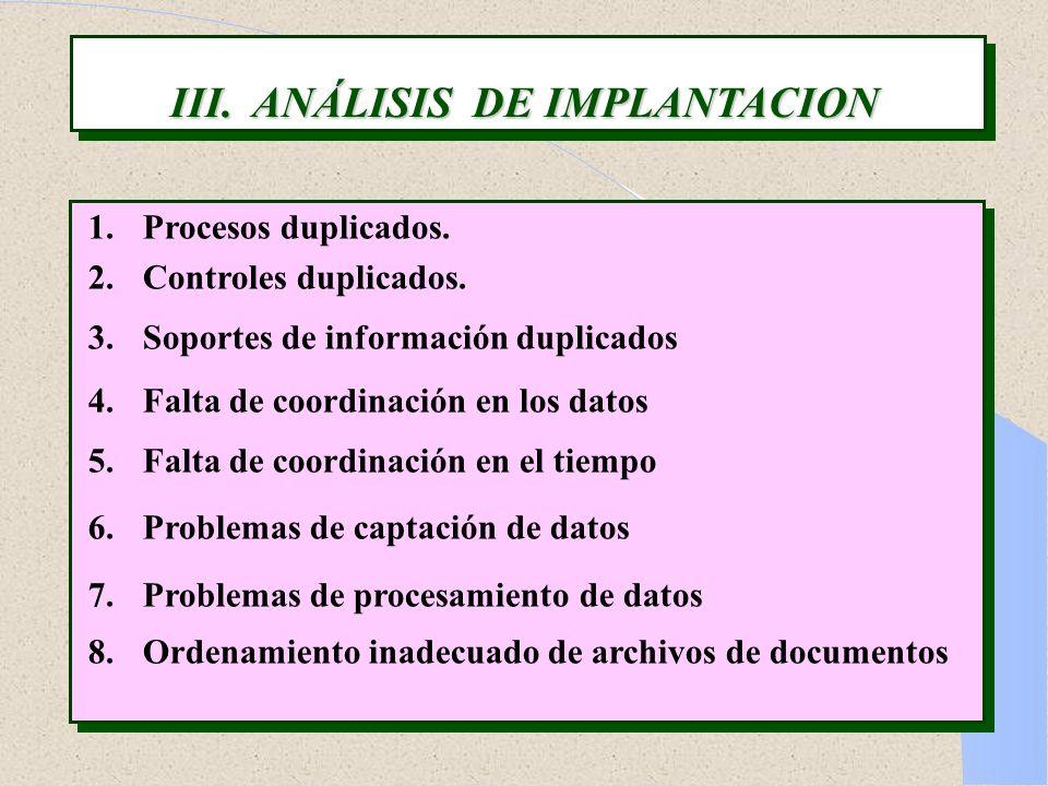 III. ANÁLISIS DE IMPLANTACION