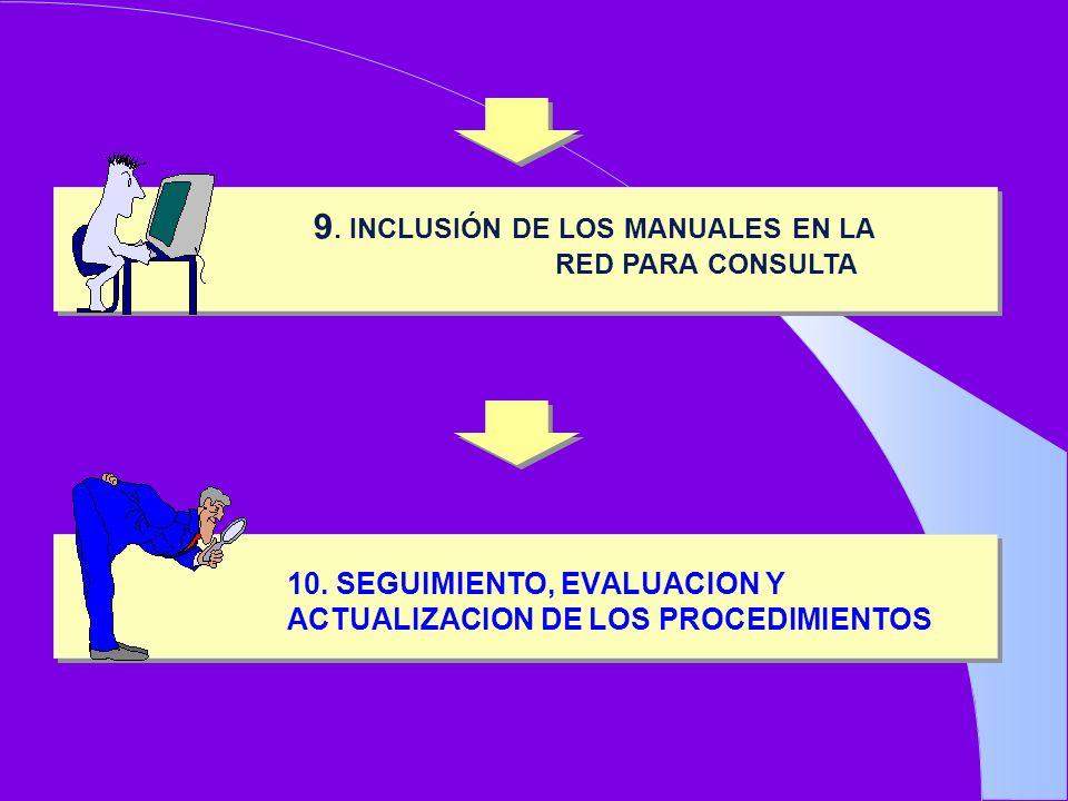10. SEGUIMIENTO, EVALUACION Y ACTUALIZACION DE LOS PROCEDIMIENTOS