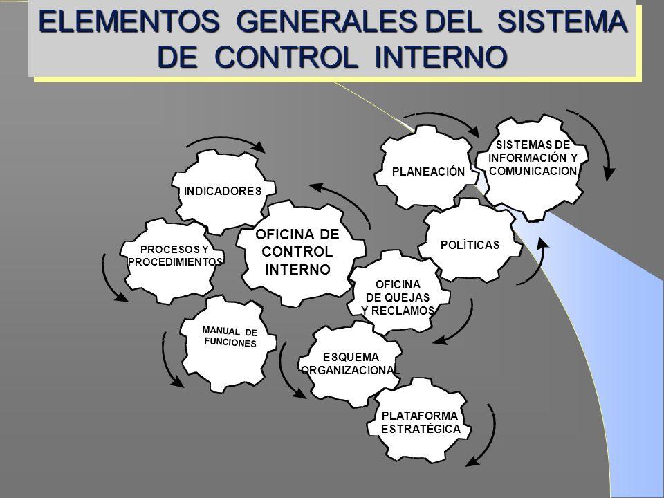 ELEMENTOS GENERALES DEL SISTEMA DE CONTROL INTERNO