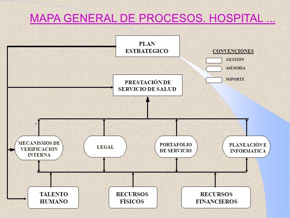 PRESTACIÓN DE SERVICIO DE SALUD PLANEACIÓN E INFORMATICA