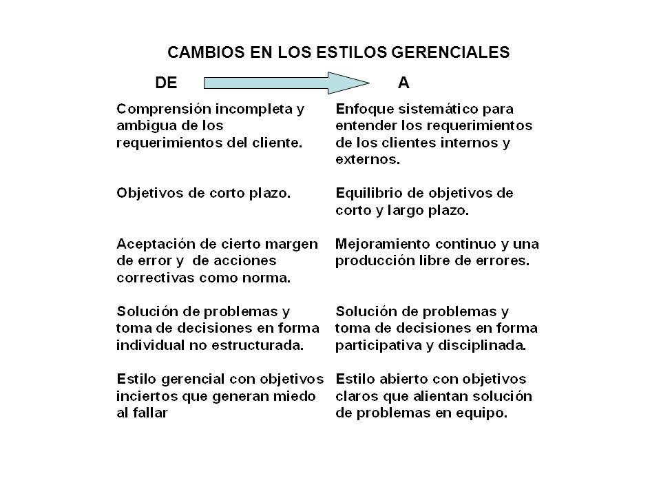 CAMBIOS EN LOS ESTILOS GERENCIALES