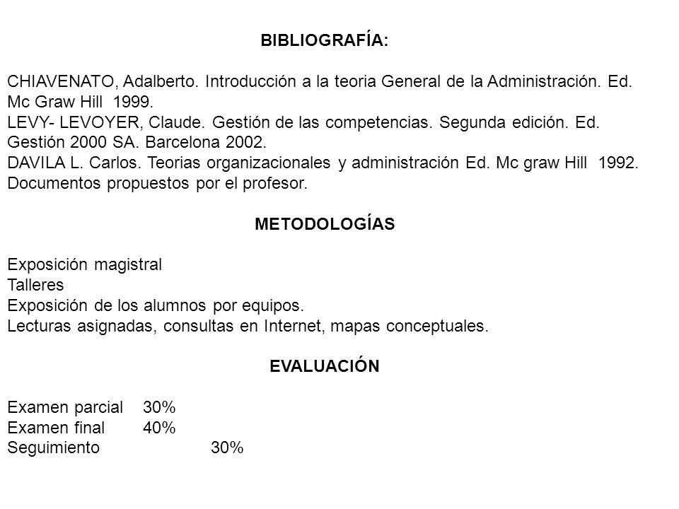 BIBLIOGRAFÍA: CHIAVENATO, Adalberto. Introducción a la teoria General de la Administración. Ed. Mc Graw Hill 1999.