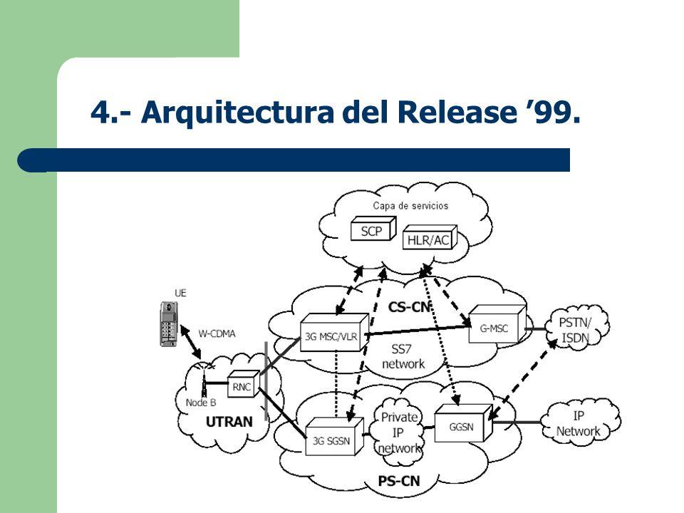 4.- Arquitectura del Release '99.