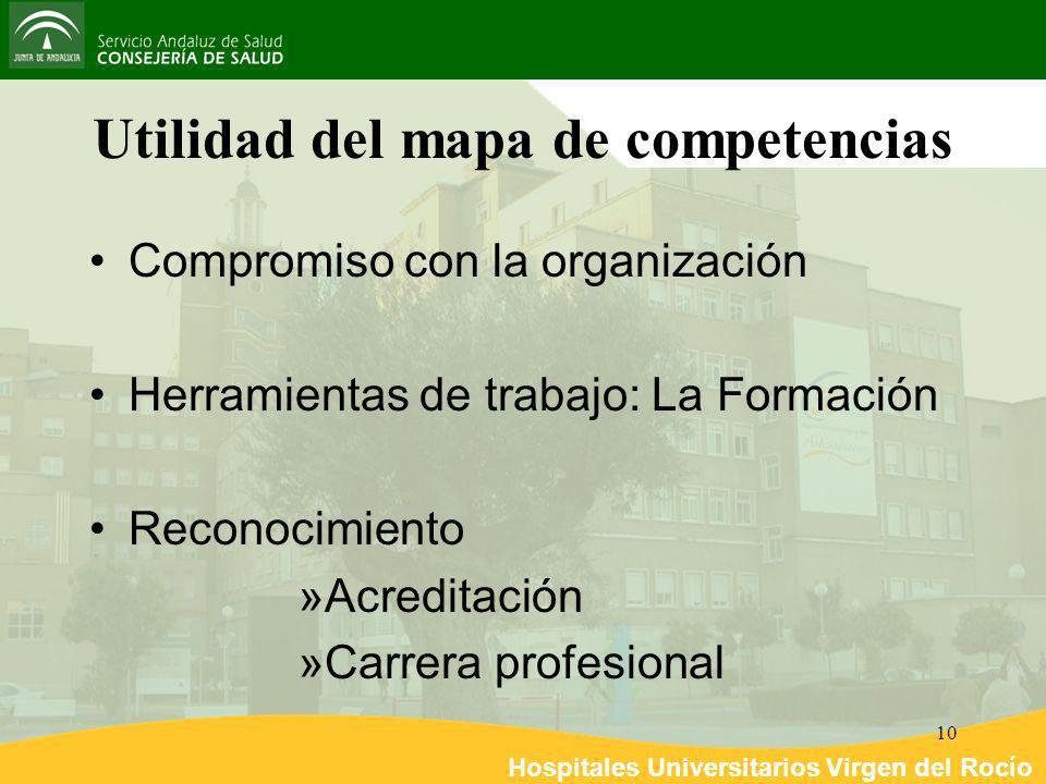 Utilidad del mapa de competencias