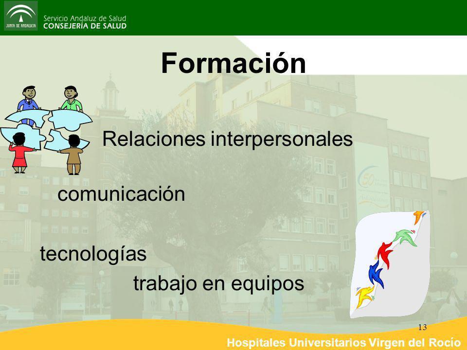 Formación Relaciones interpersonales comunicación tecnologías