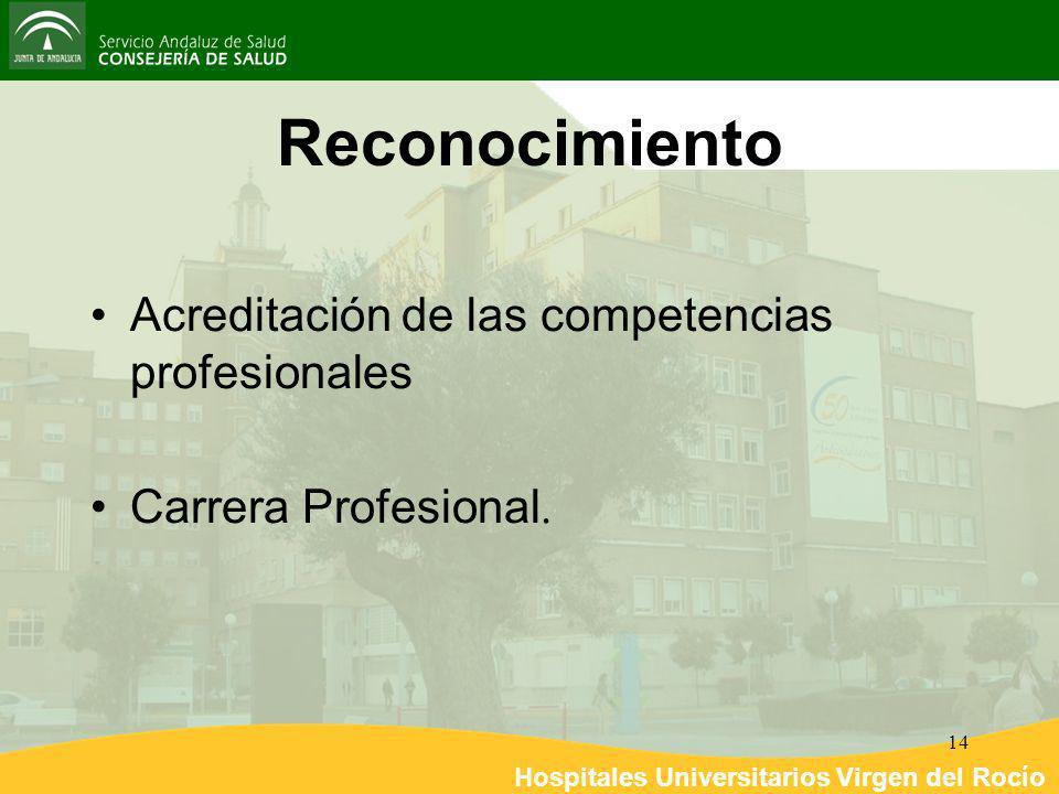 Reconocimiento Acreditación de las competencias profesionales