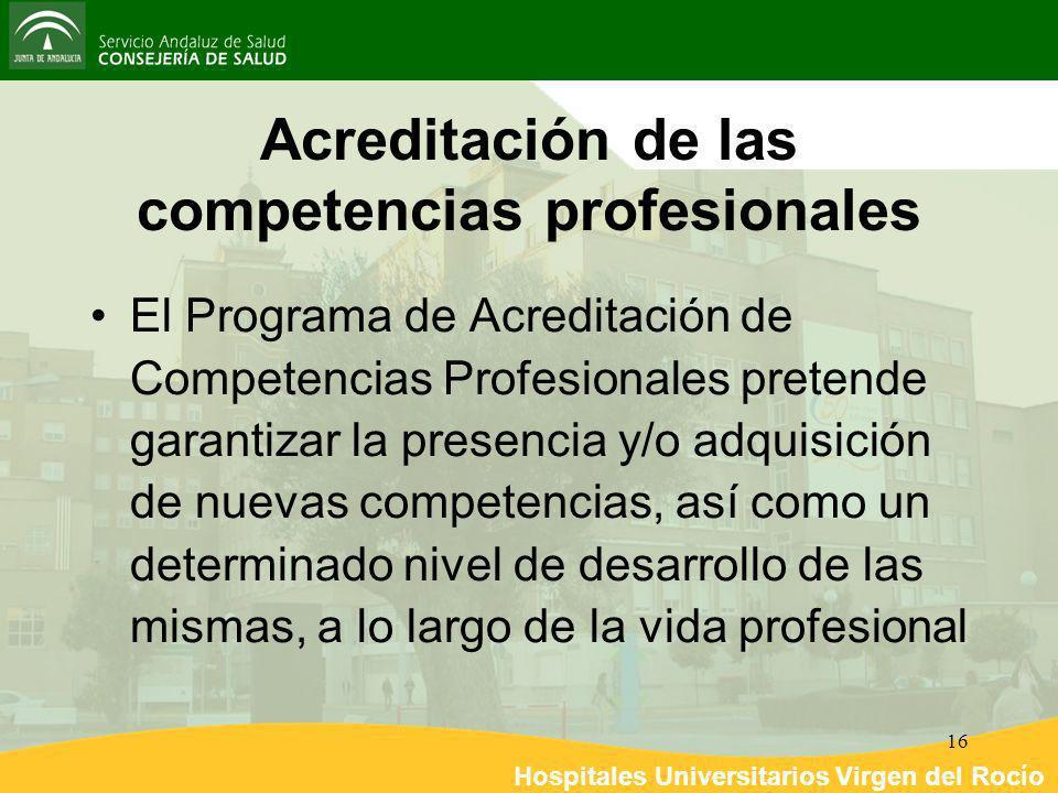 Acreditación de las competencias profesionales