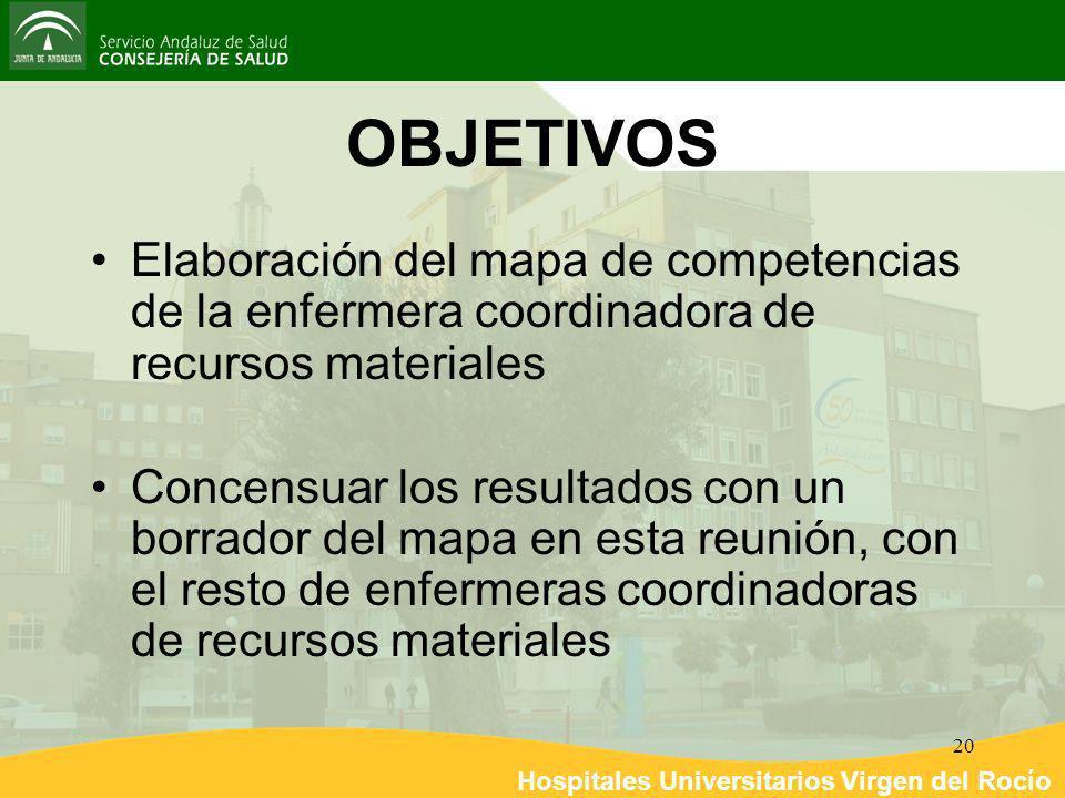 OBJETIVOS Elaboración del mapa de competencias de la enfermera coordinadora de recursos materiales.