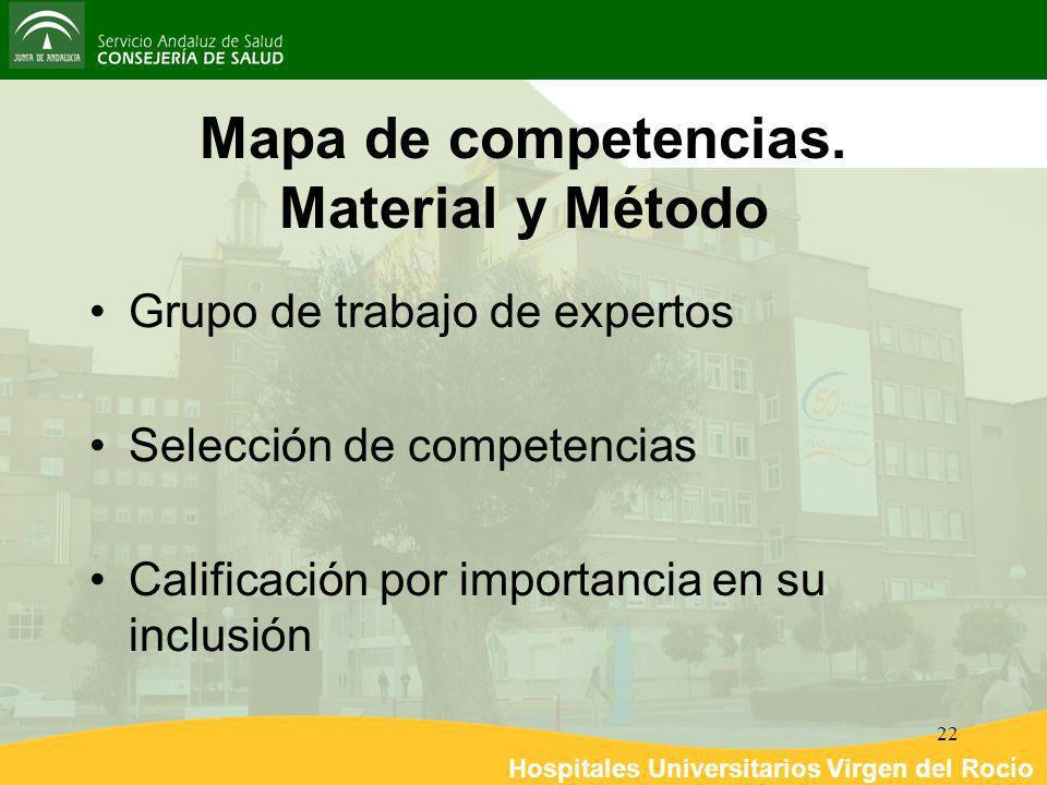 Mapa de competencias. Material y Método