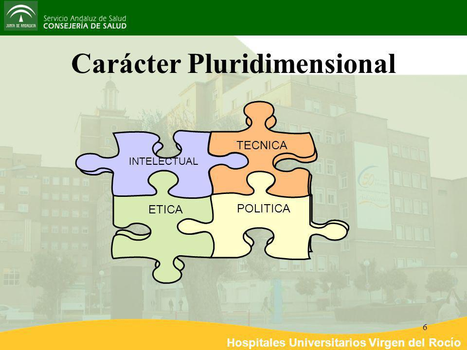 Carácter Pluridimensional