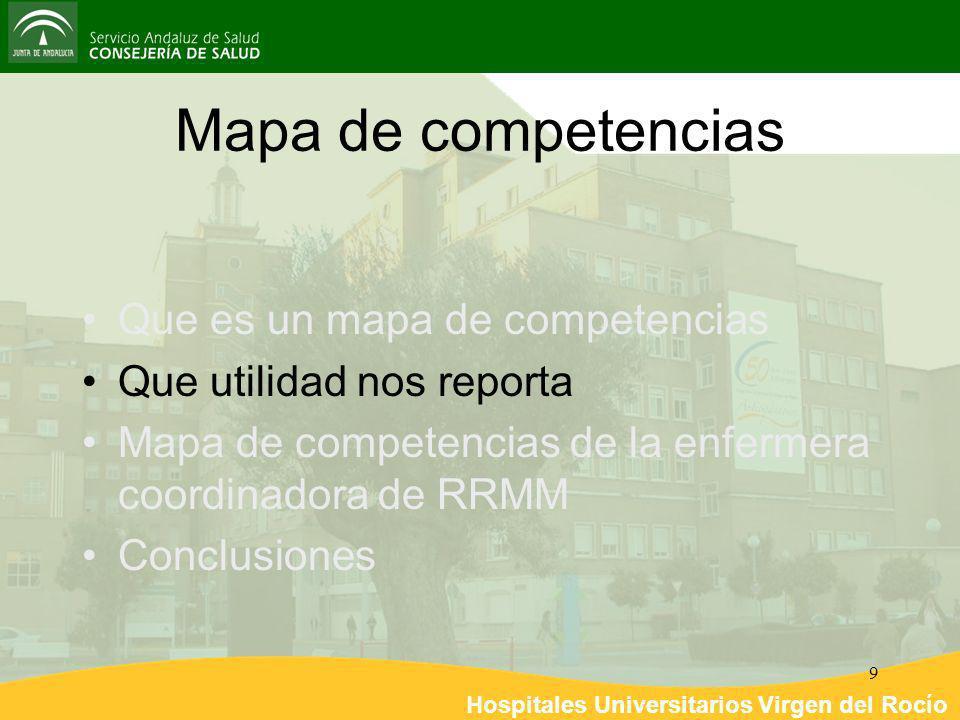 Mapa de competencias Que es un mapa de competencias