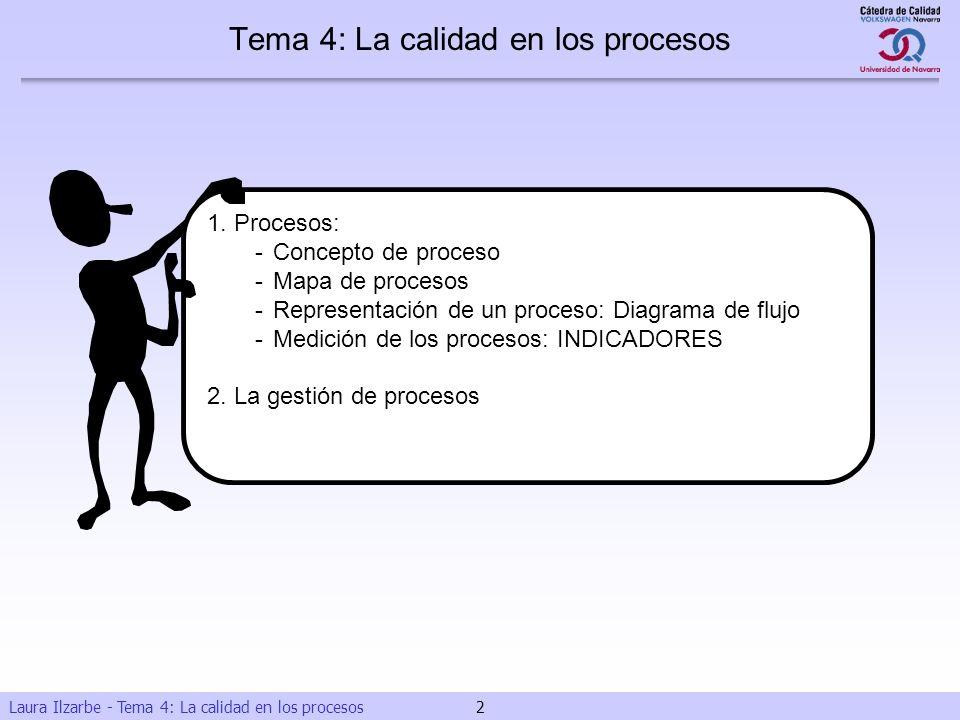 Tema 4: La calidad en los procesos