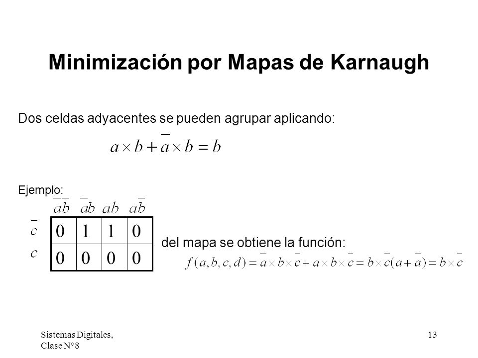 Minimización por Mapas de Karnaugh