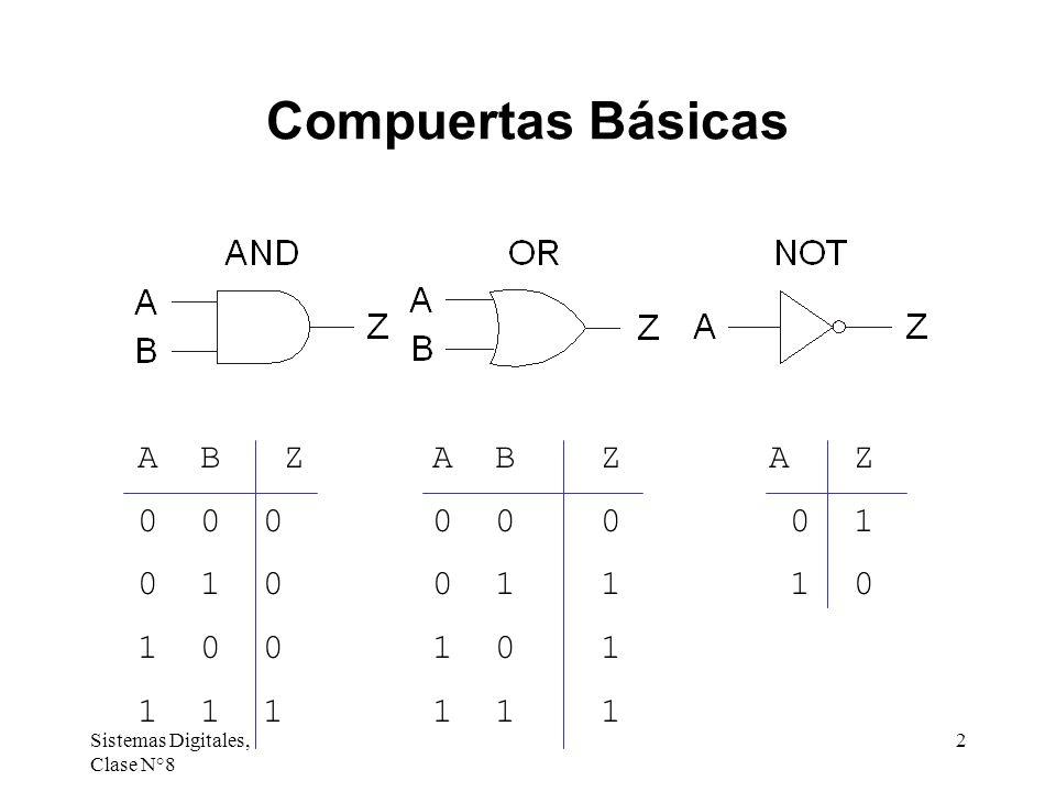 Compuertas Básicas A B Z A B Z A Z 0 0 0 0 0 0 0 1 0 1 0 0 1 1 1 0