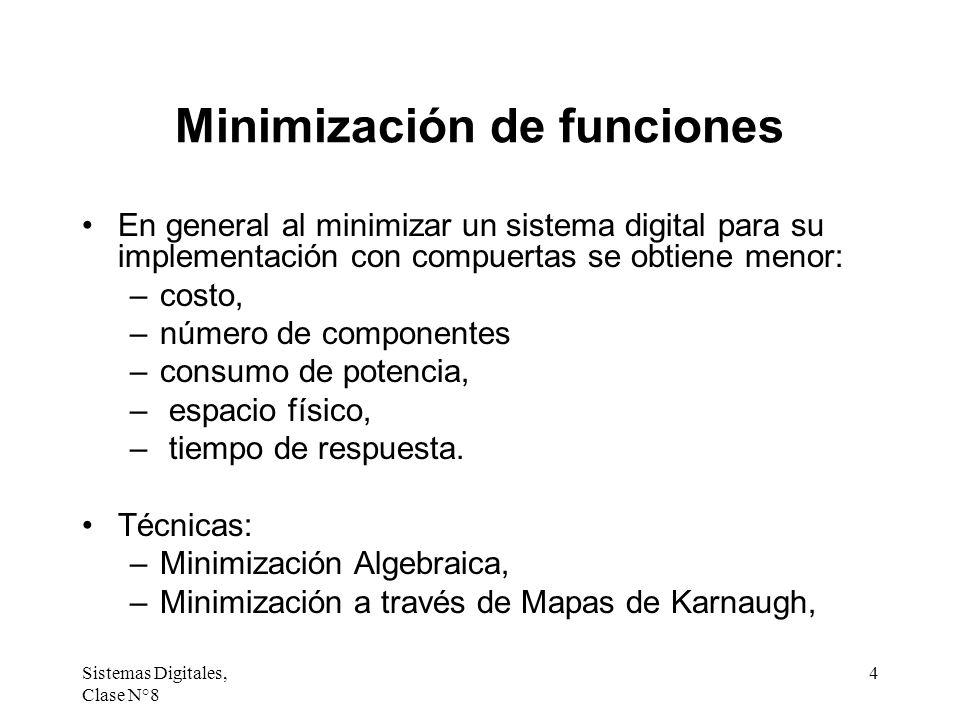 Minimización de funciones
