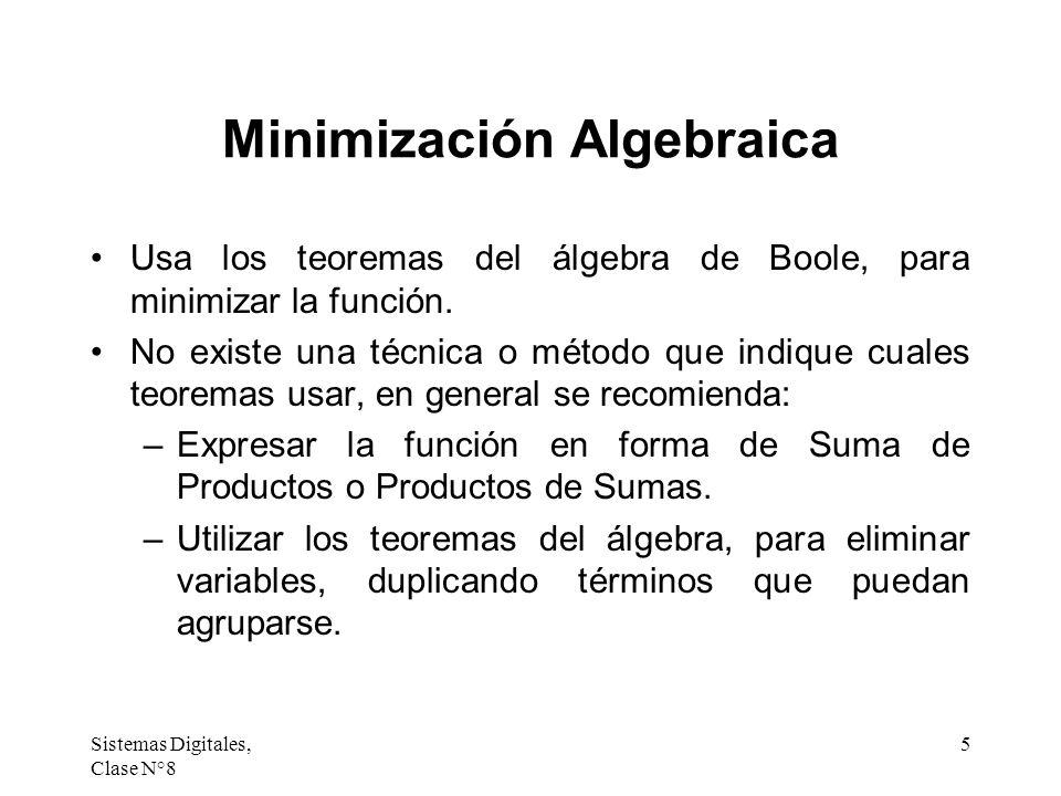 Minimización Algebraica