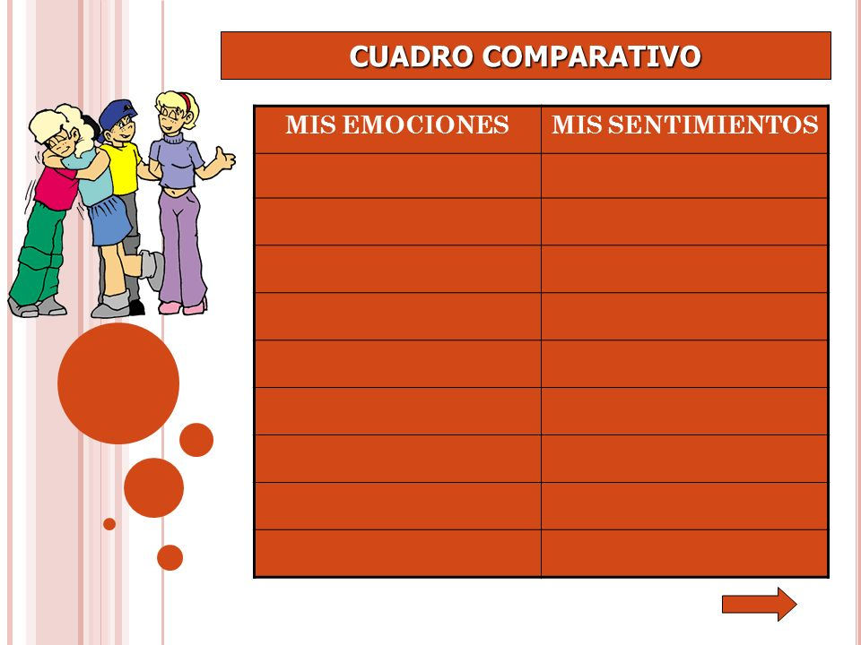 CUADRO COMPARATIVO MIS EMOCIONES MIS SENTIMIENTOS