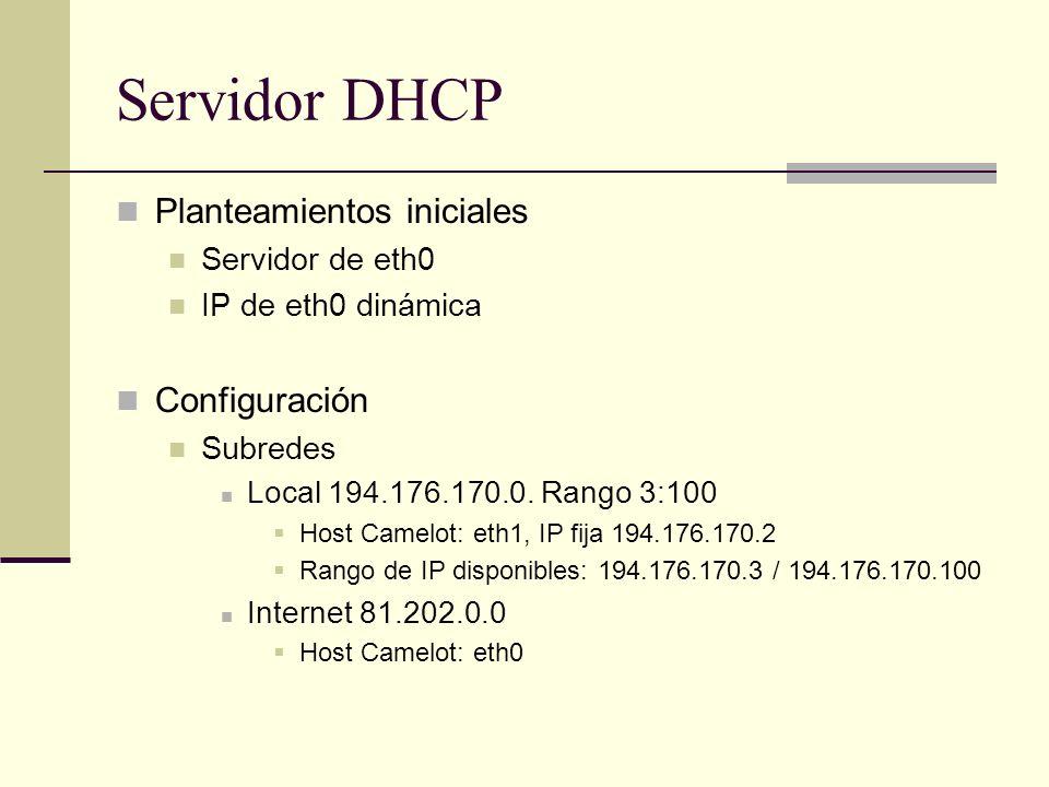 Servidor DHCP Planteamientos iniciales Configuración Servidor de eth0