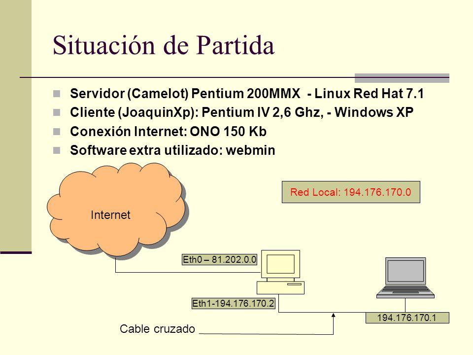 Situación de Partida Servidor (Camelot) Pentium 200MMX - Linux Red Hat 7.1. Cliente (JoaquinXp): Pentium IV 2,6 Ghz, - Windows XP.