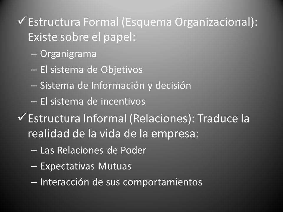 Estructura Formal (Esquema Organizacional): Existe sobre el papel: