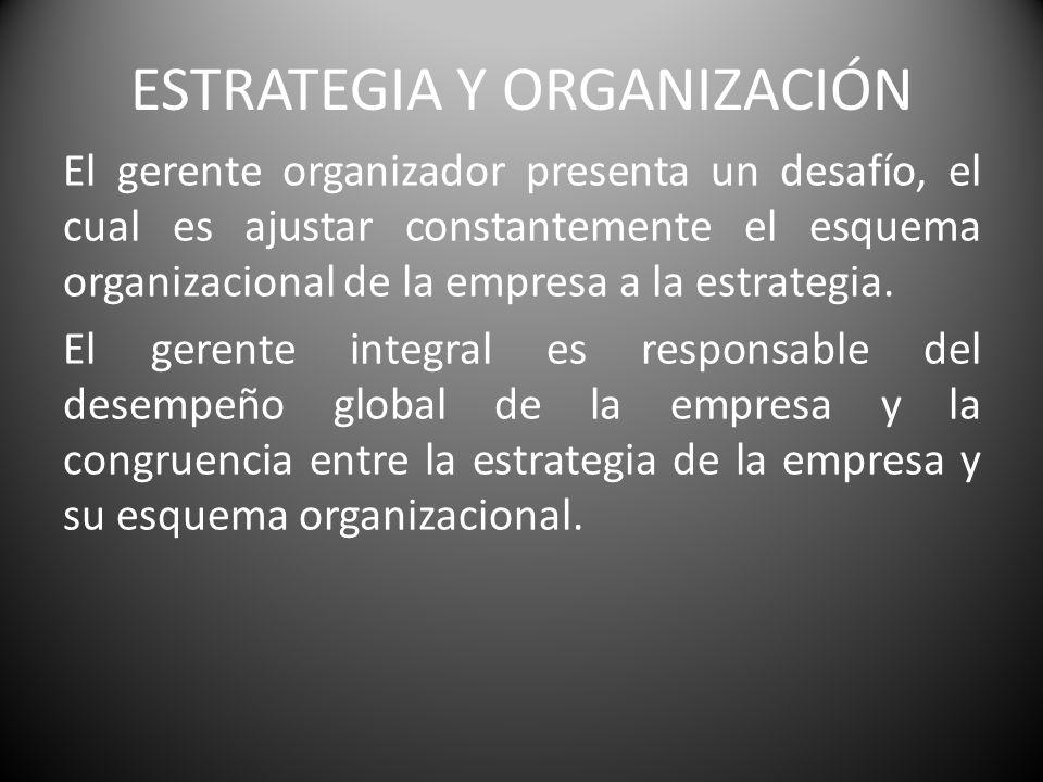 ESTRATEGIA Y ORGANIZACIÓN