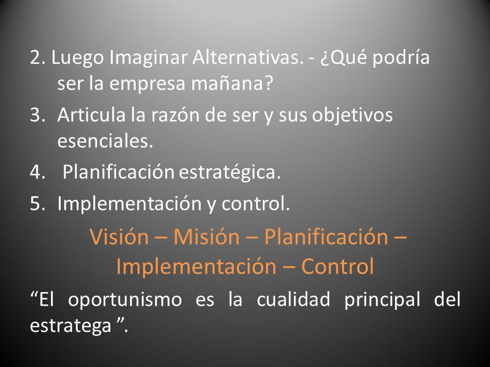 Visión – Misión – Planificación – Implementación – Control