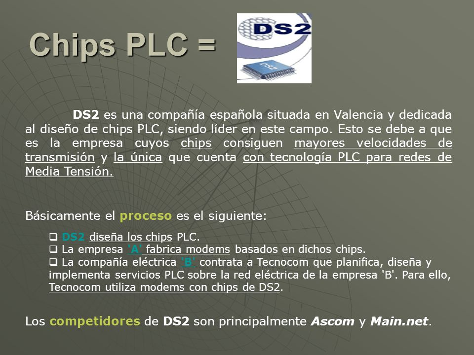 Chips PLC =