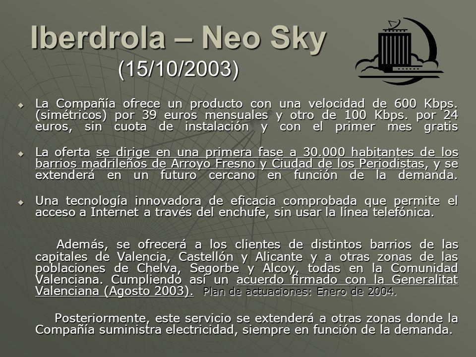 Iberdrola – Neo Sky (15/10/2003)
