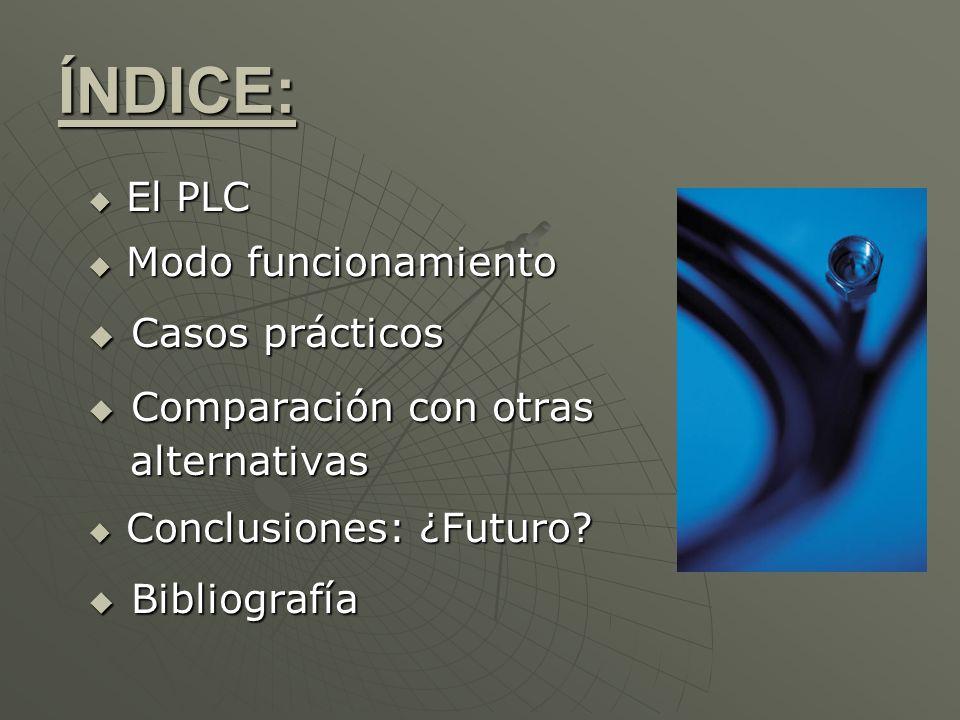ÍNDICE: Casos prácticos Comparación con otras Bibliografía El PLC