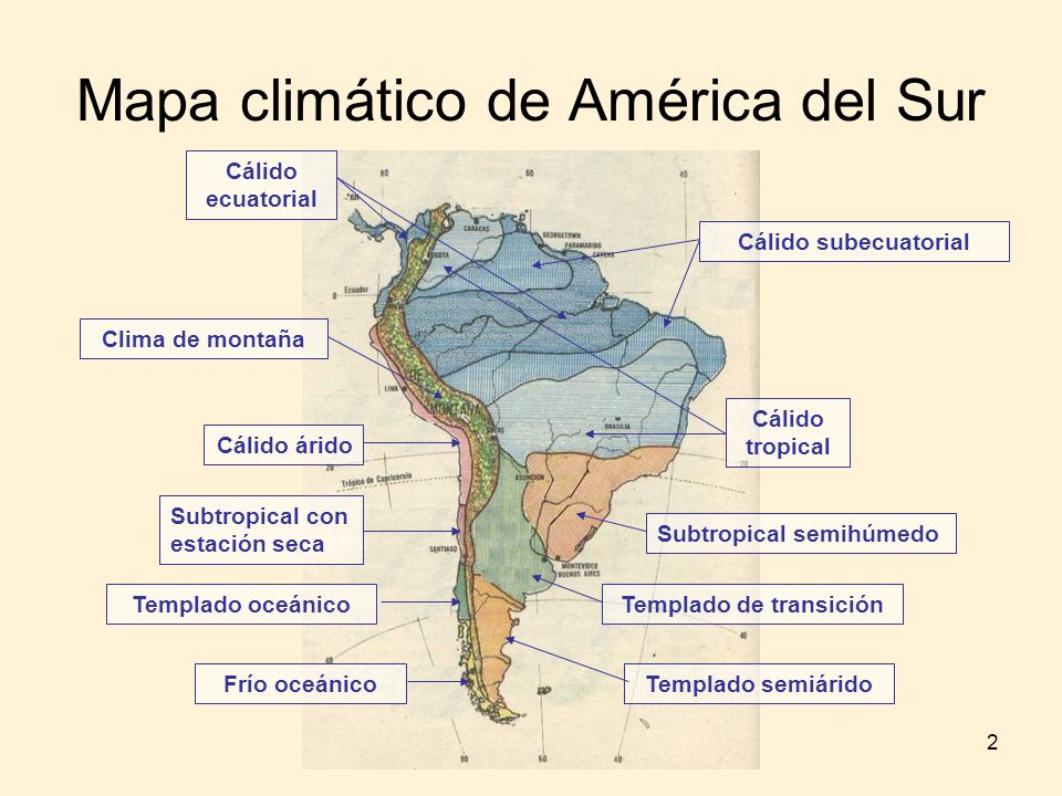 Mapa climático de América del Sur